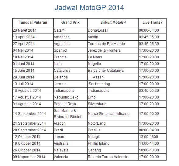 Moto Gp 2017 Jadwal